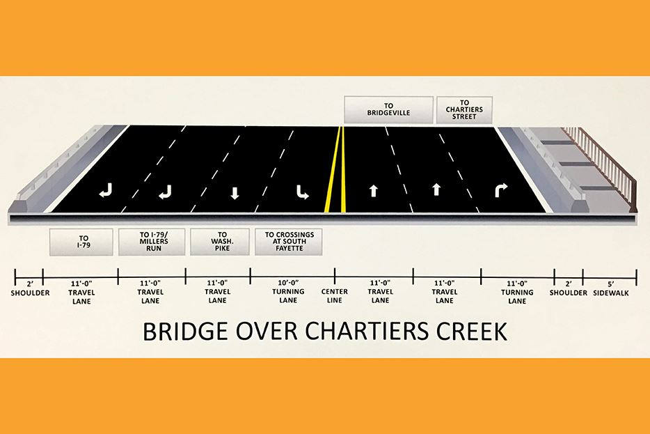 Improvement Plan for Bridge over Chartiers Creek between South Fayette and Bridgeville